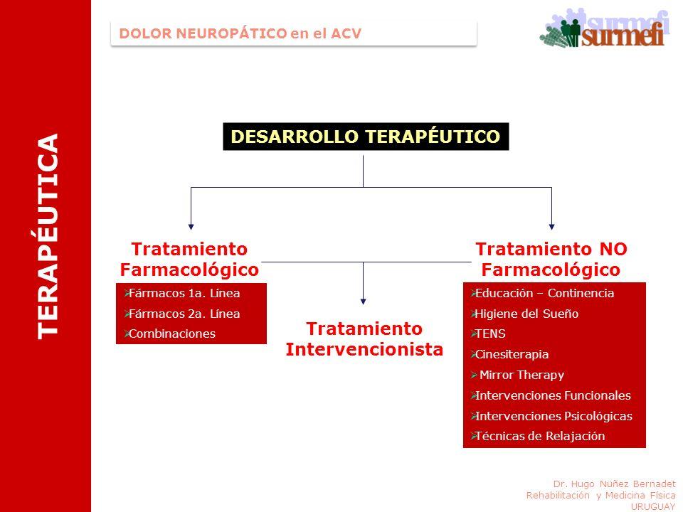 TERAPÉUTICA DESARROLLO TERAPÉUTICO Tratamiento Farmacológico
