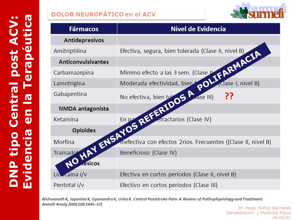 DNP tipo Central post ACV: Evidencia en la Terapéutica