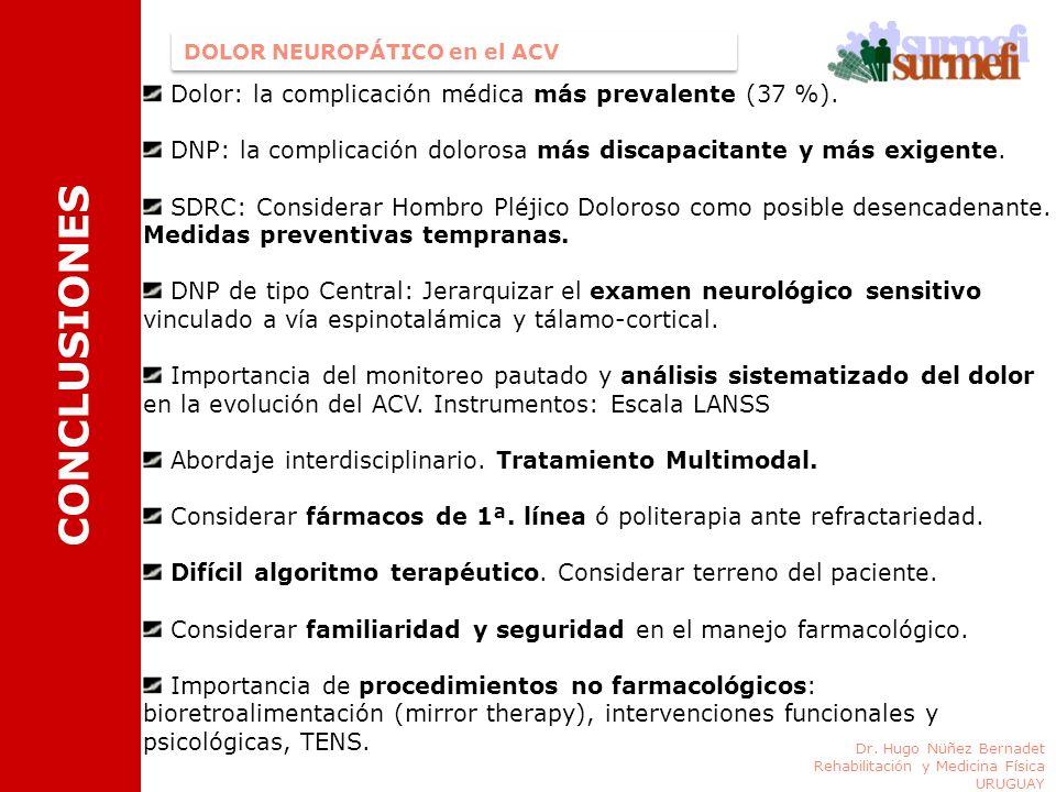 CONCLUSIONES Dolor: la complicación médica más prevalente (37 %).