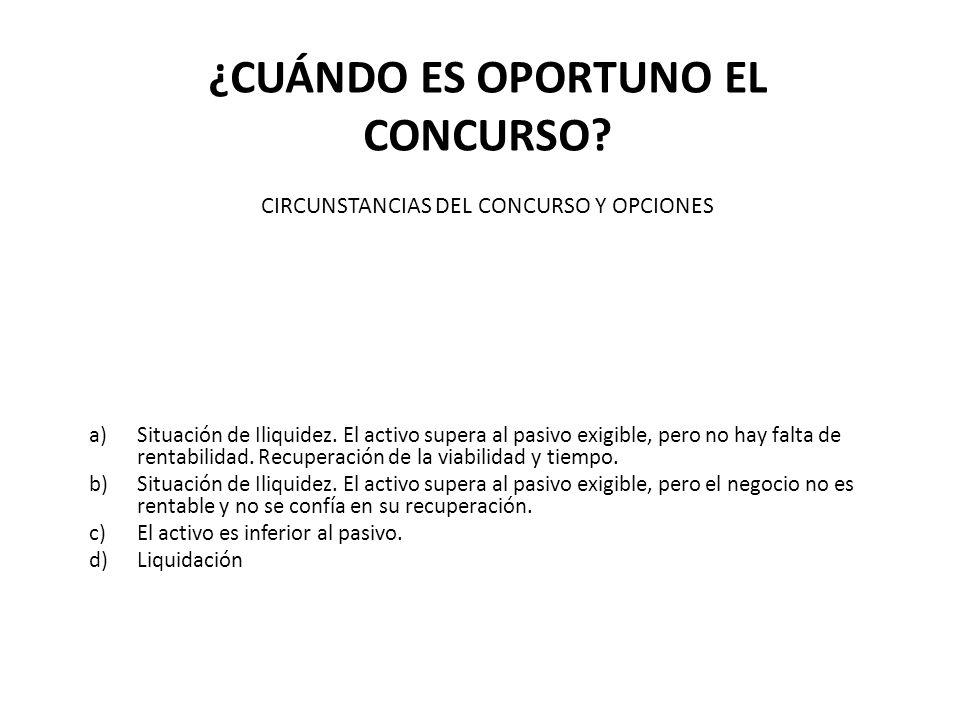 ¿Cuándo es oportuno el CONCURSO Circunstancias del concurso Y OPCIONES