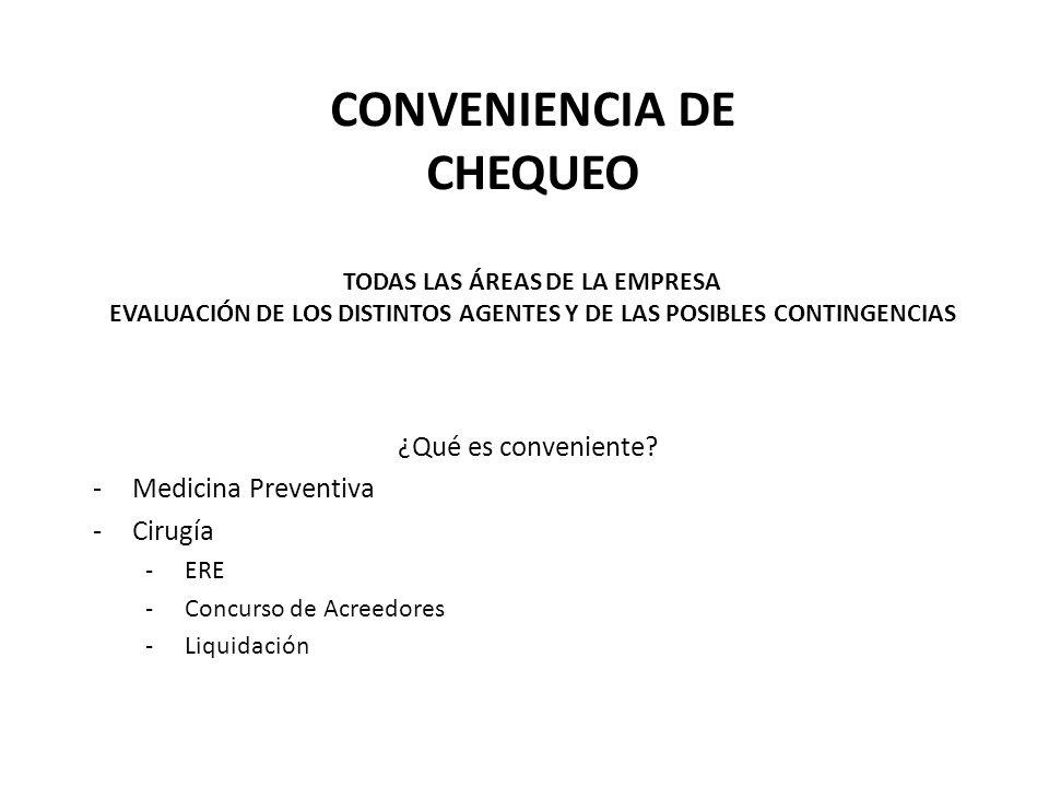 Conveniencia de CHEQUEO Todas las áreas de la empresa Evaluación de los distintos agentes y de las posibles contingencias