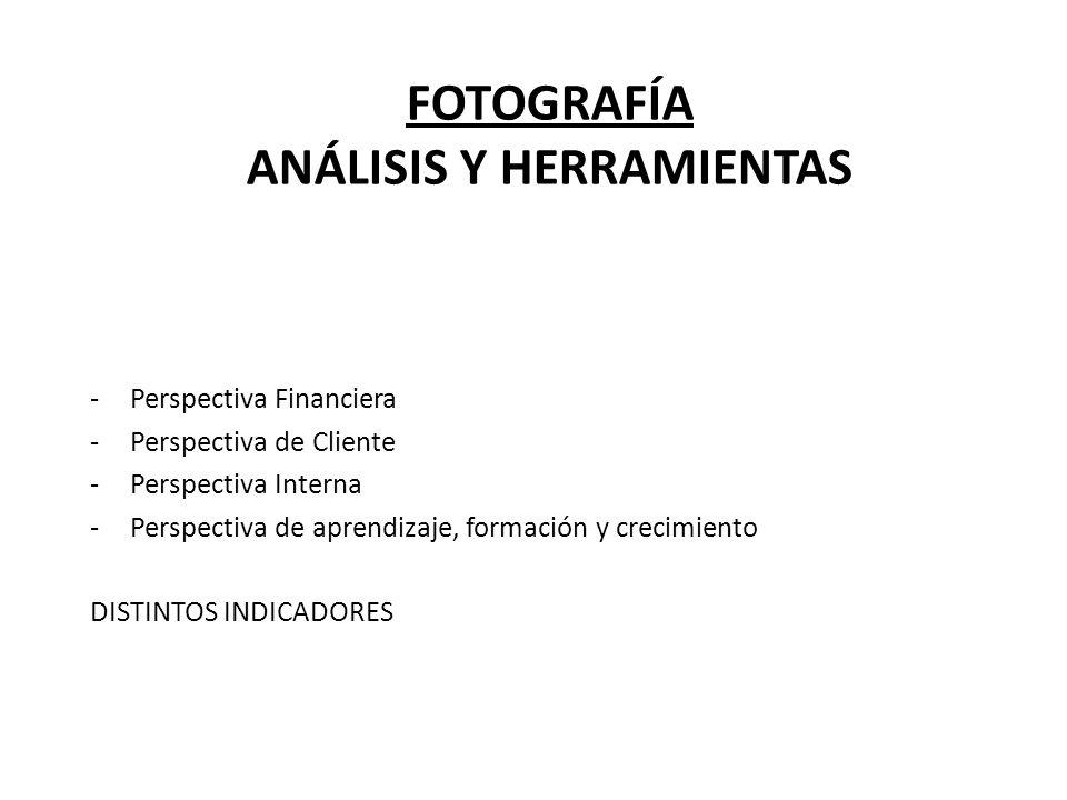 FOTOGRAFÍA Análisis y Herramientas
