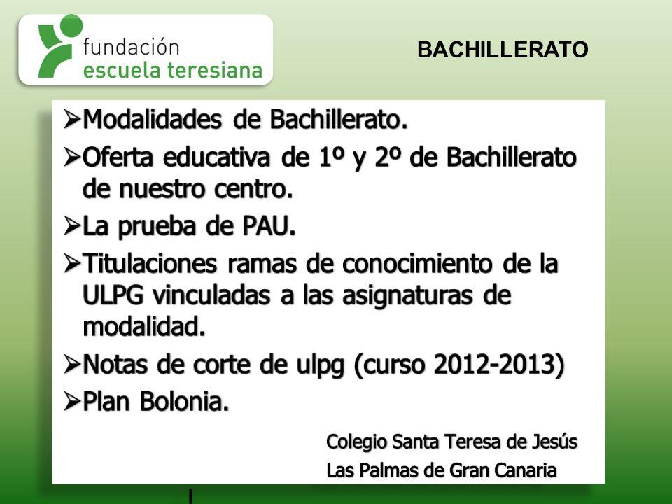 Modalidades de Bachillerato.