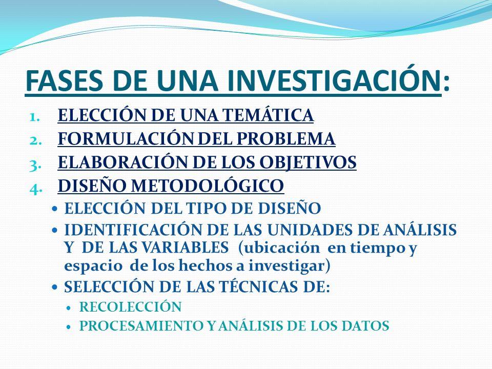 FASES DE UNA INVESTIGACIÓN: