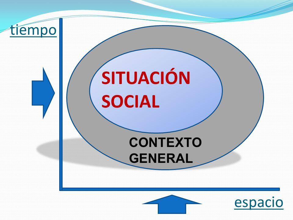 tiempo SITUACIÓN SOCIAL CONTEXTO GENERAL espacio