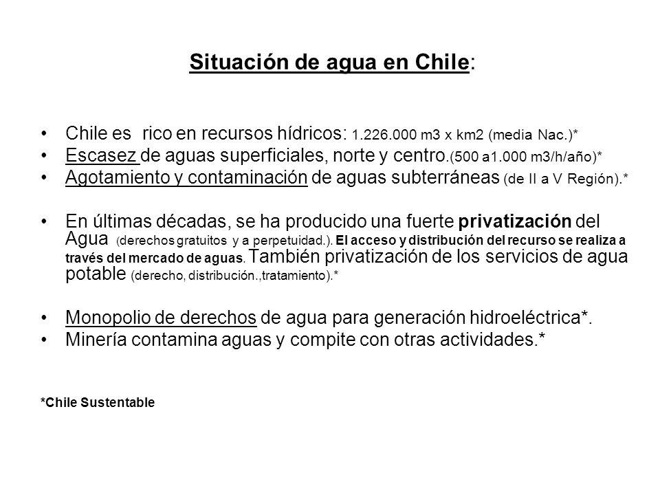Situación de agua en Chile: