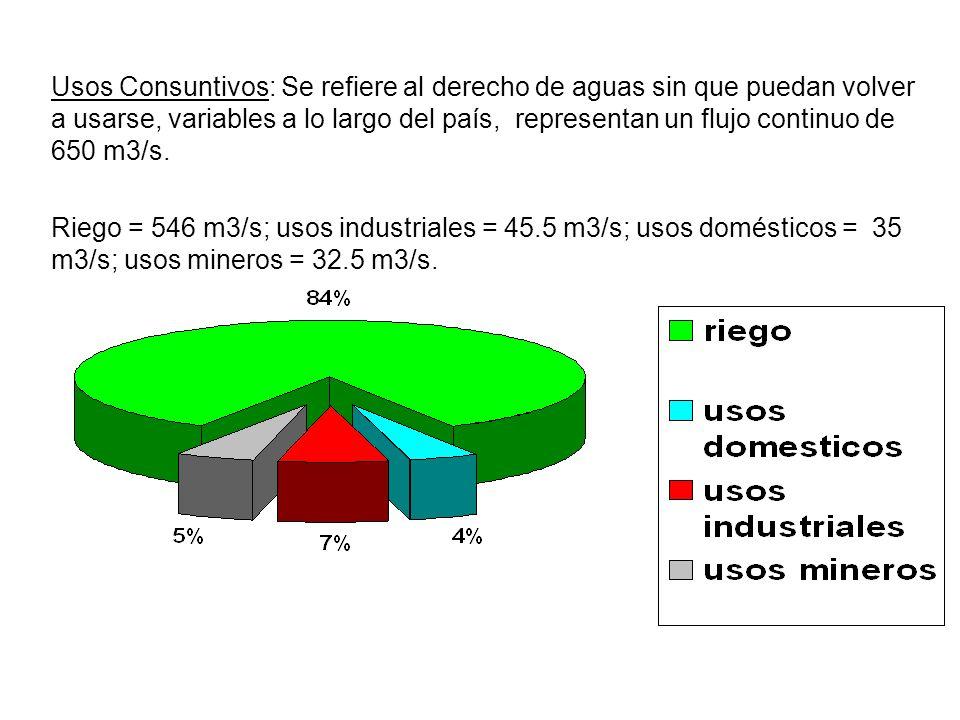 Usos Consuntivos: Se refiere al derecho de aguas sin que puedan volver a usarse, variables a lo largo del país, representan un flujo continuo de 650 m3/s.