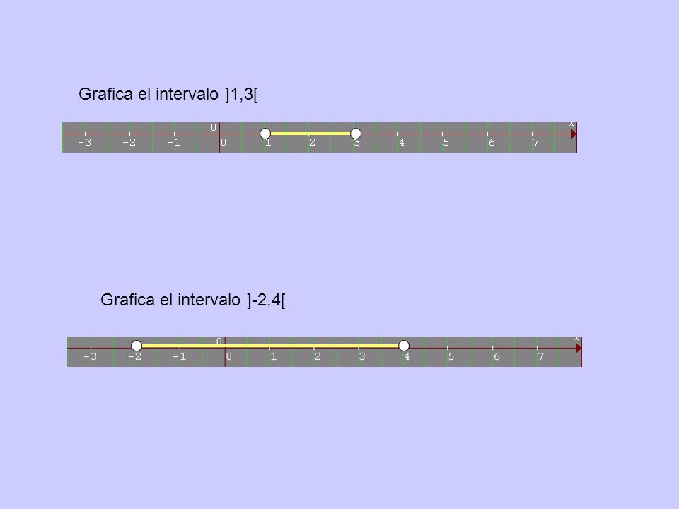 Grafica el intervalo ]1,3[