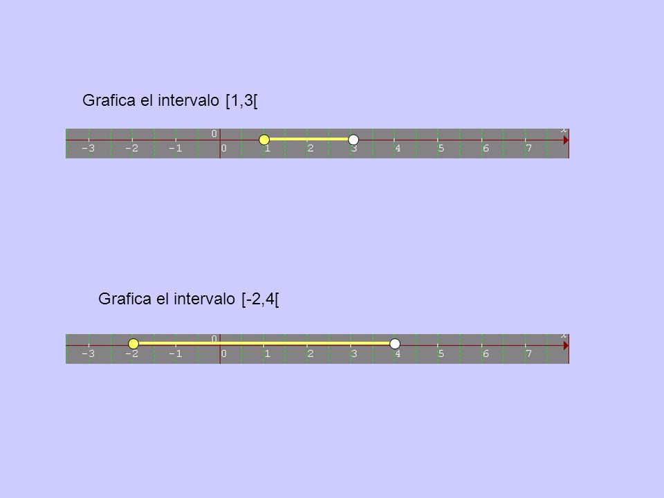 Grafica el intervalo [1,3[