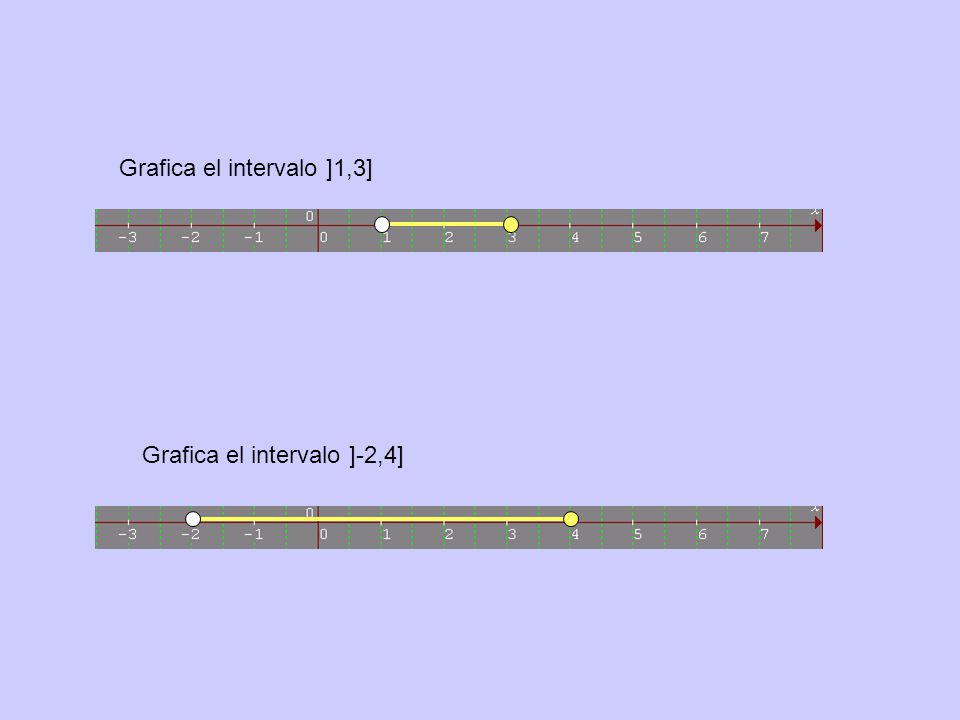 Grafica el intervalo ]1,3]