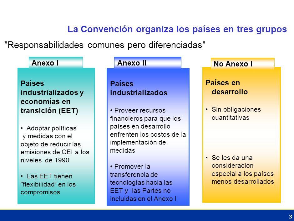 La Convención organiza los países en tres grupos