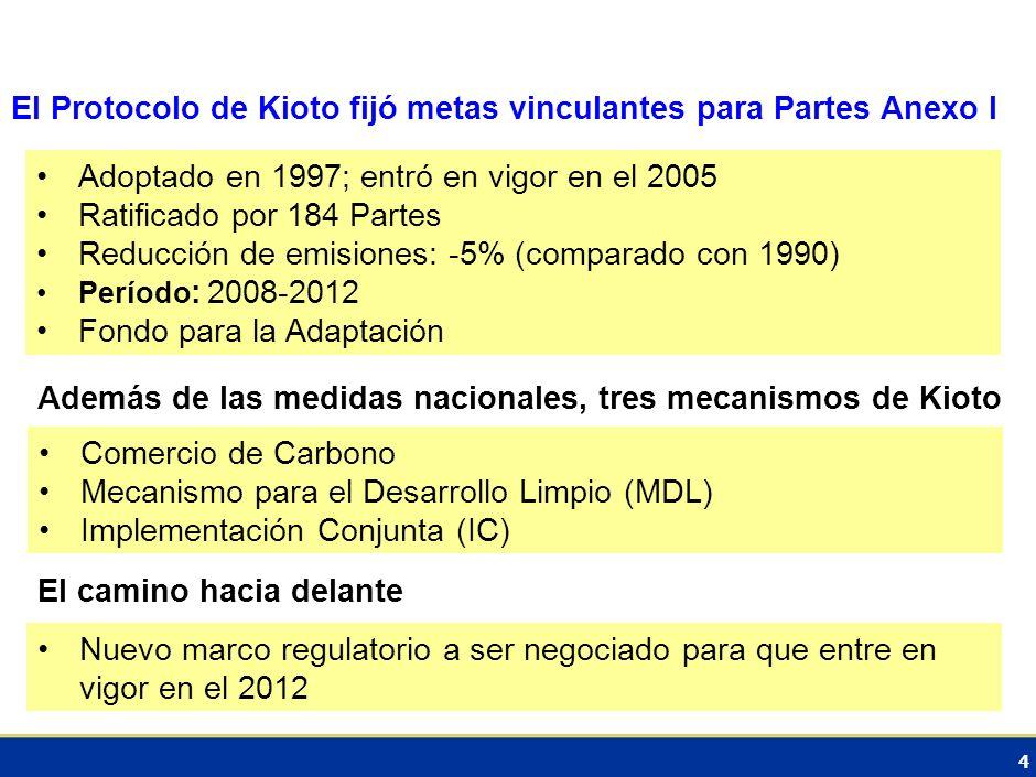 El Protocolo de Kioto fijó metas vinculantes para Partes Anexo I