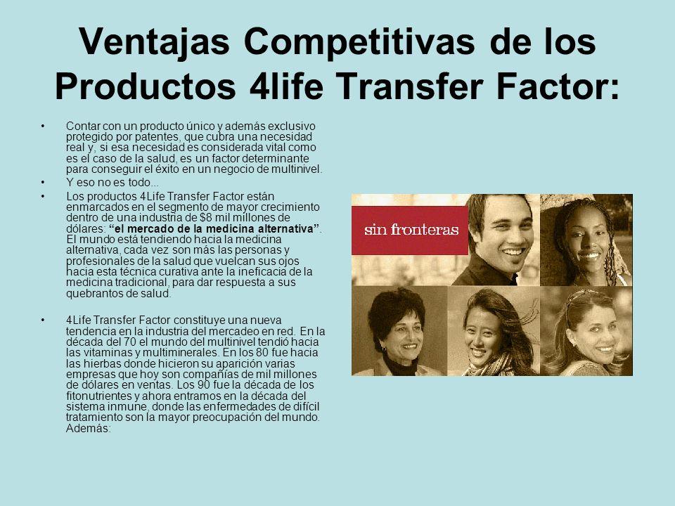 Ventajas Competitivas de los Productos 4life Transfer Factor: