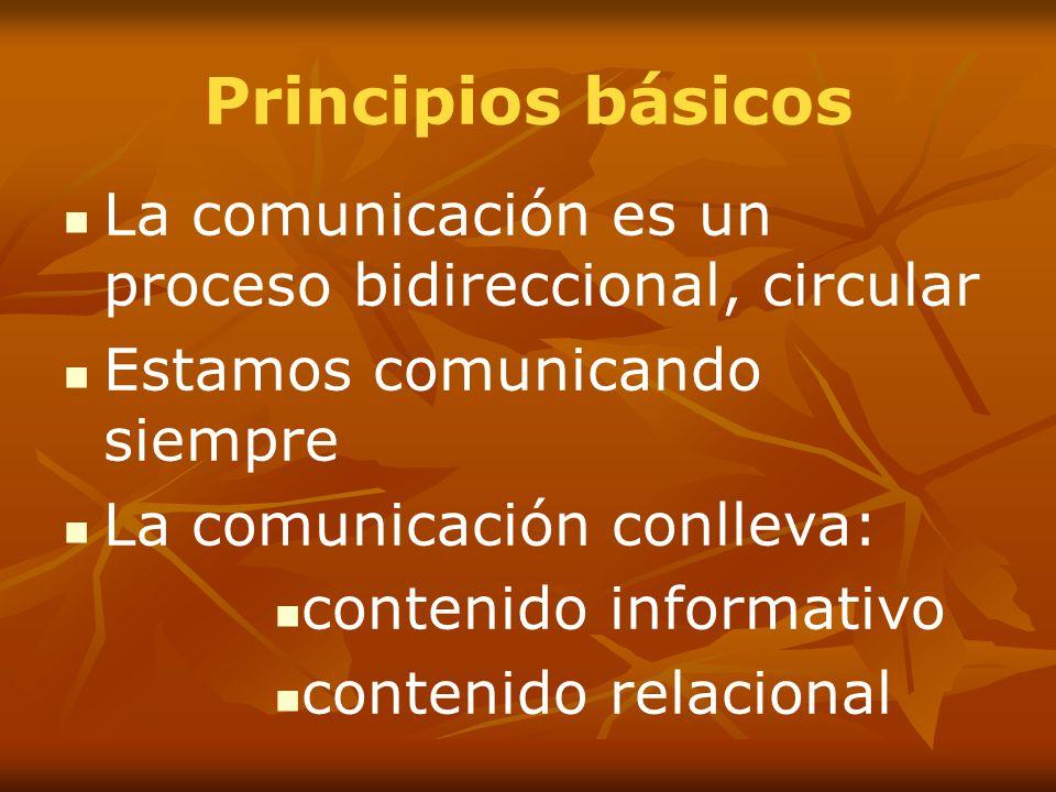 Principios básicos La comunicación es un proceso bidireccional, circular. Estamos comunicando siempre.