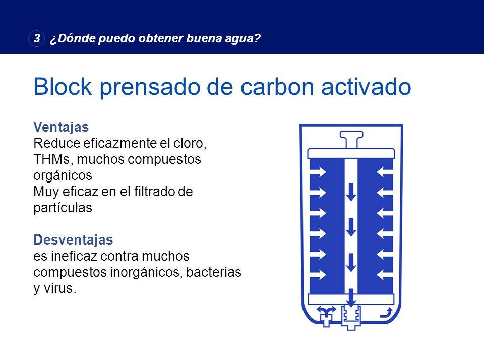 Block prensado de carbon activado
