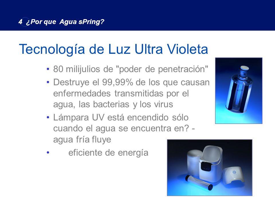 Tecnología de Luz Ultra Violeta