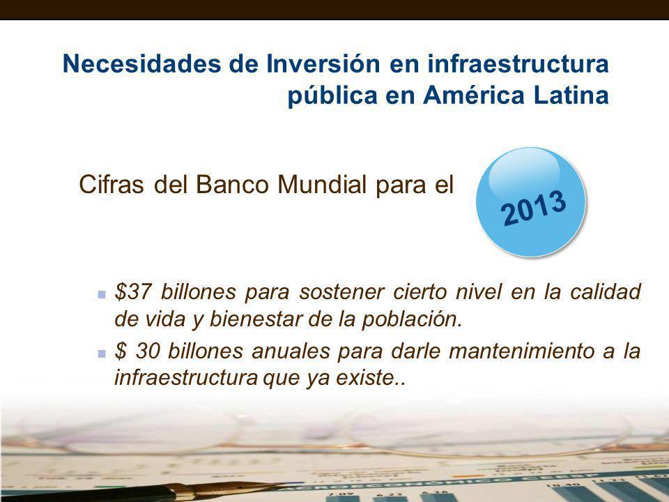 Necesidades de Inversión en infraestructura pública en América Latina