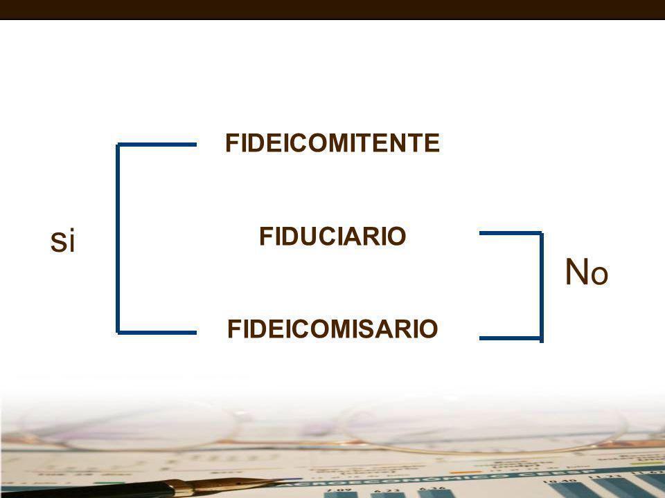 FIDEICOMITENTE FIDUCIARIO FIDEICOMISARIO si No