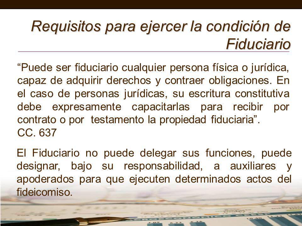 Requisitos para ejercer la condición de Fiduciario