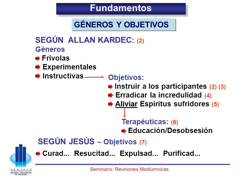Fundamentos GÉNEROS Y OBJETIVOS SEGÚN ALLAN KARDEC: (2) Géneros