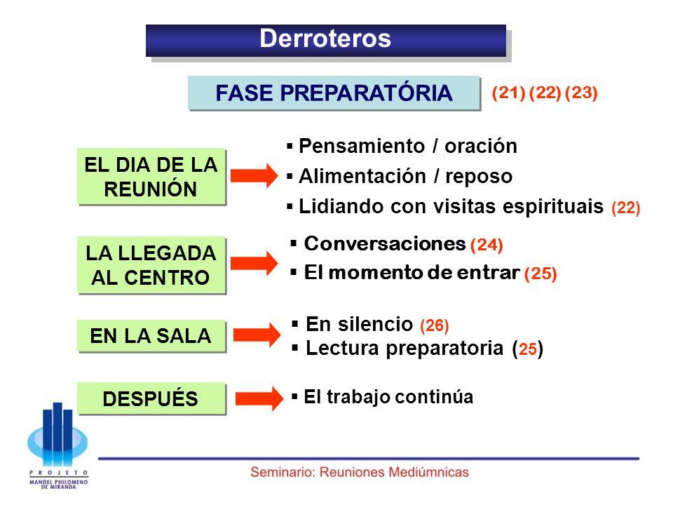Derroteros FASE PREPARATÓRIA EL DIA DE LA REUNIÓN En silencio (26)
