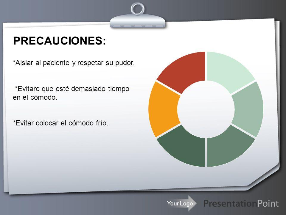 PRECAUCIONES: *Aislar al paciente y respetar su pudor.