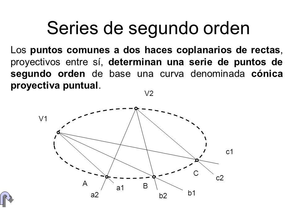 Series de segundo orden
