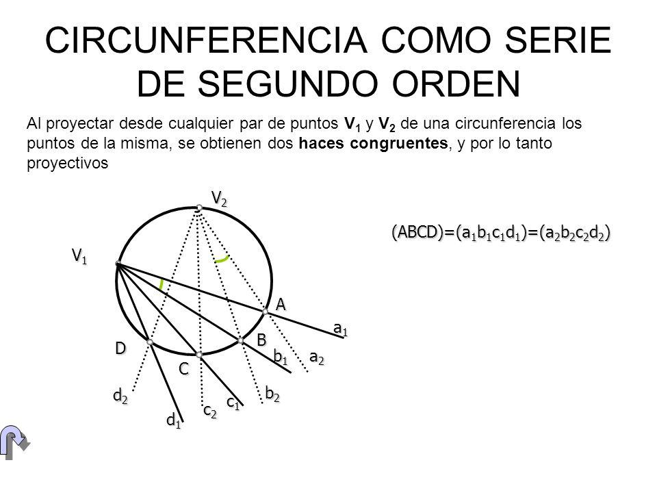 CIRCUNFERENCIA COMO SERIE DE SEGUNDO ORDEN