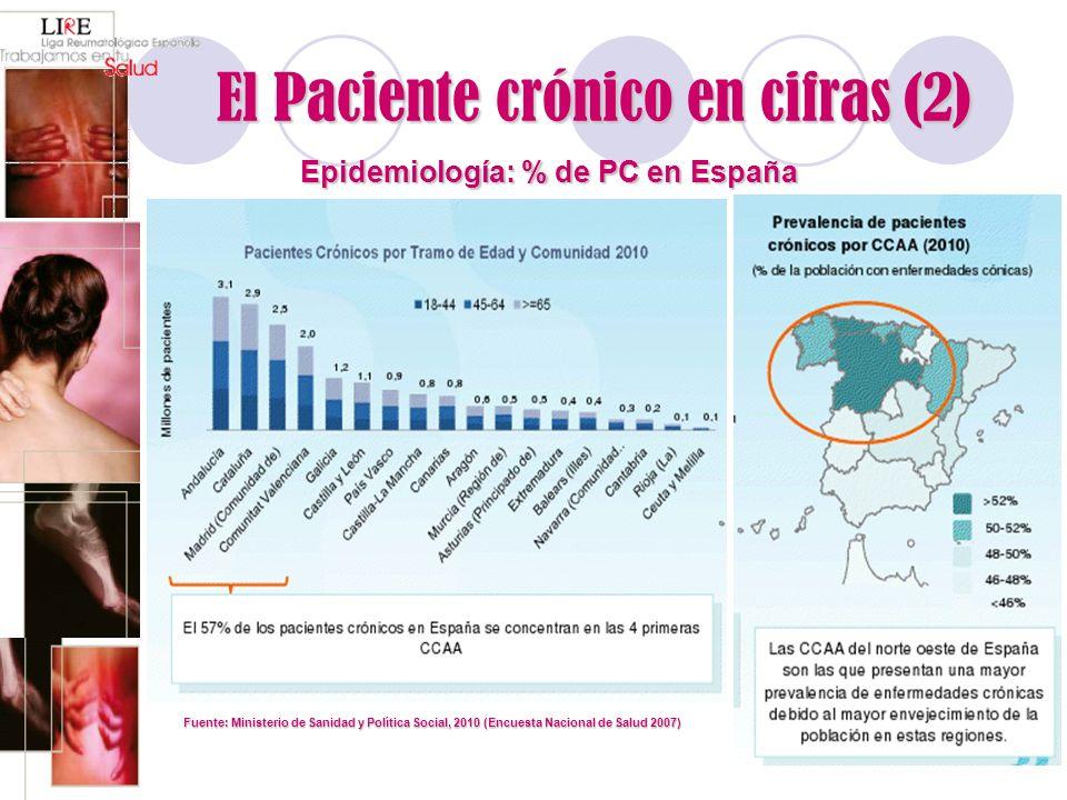 El Paciente crónico en cifras (2)