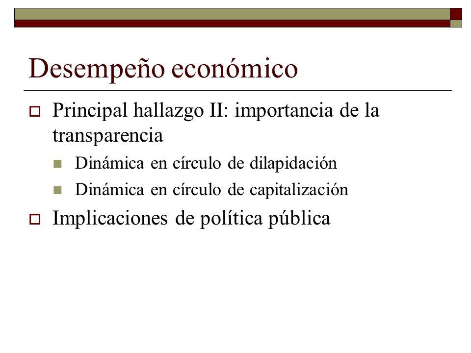 Desempeño económico Principal hallazgo II: importancia de la transparencia. Dinámica en círculo de dilapidación.