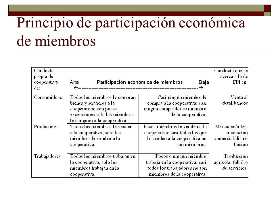Principio de participación económica de miembros