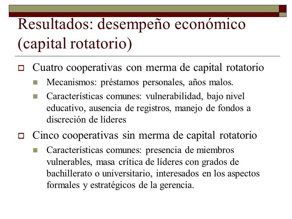 Resultados: desempeño económico (capital rotatorio)