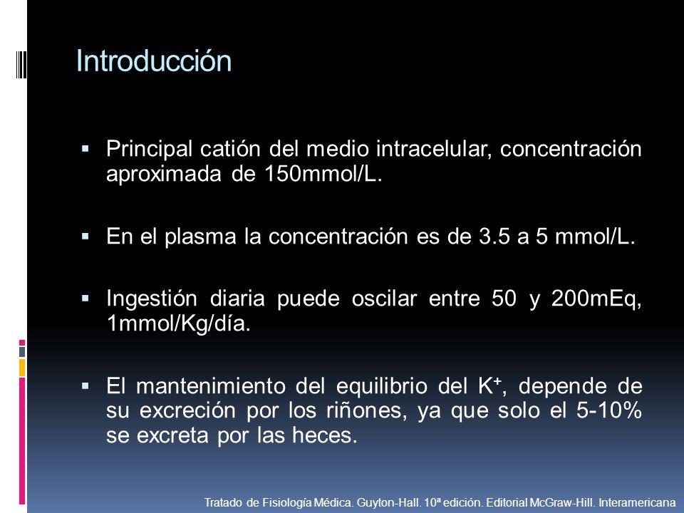Introducción Principal catión del medio intracelular, concentración aproximada de 150mmol/L. En el plasma la concentración es de 3.5 a 5 mmol/L.