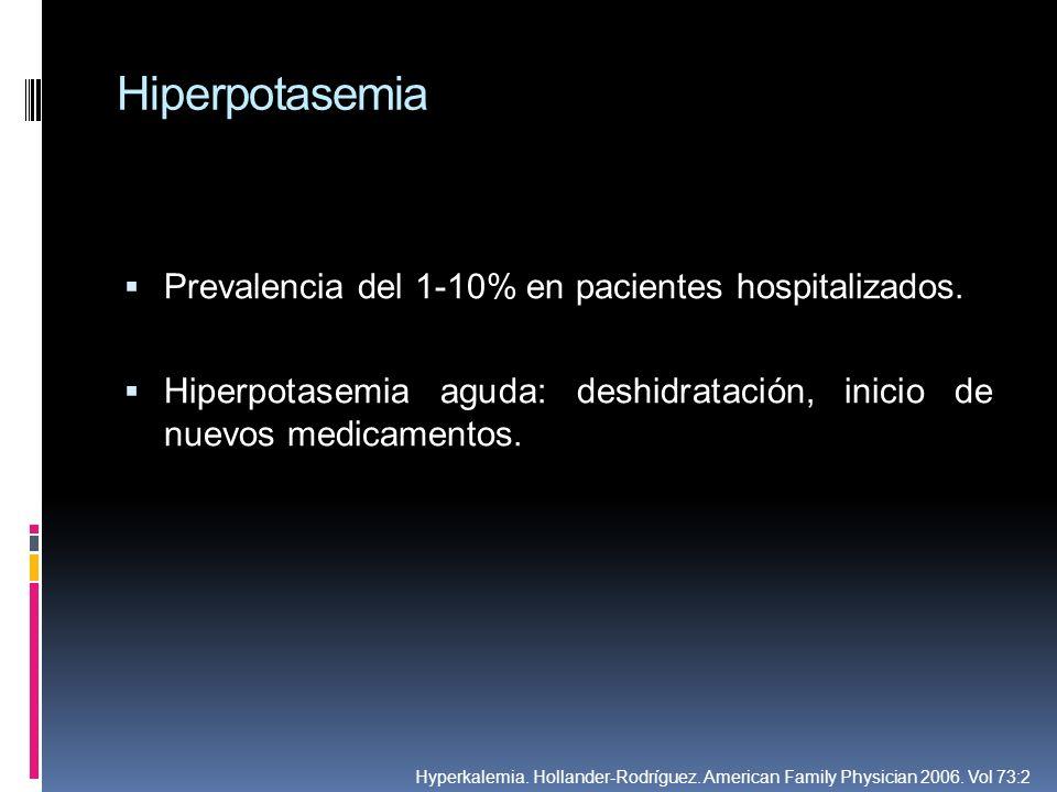 Hiperpotasemia Prevalencia del 1-10% en pacientes hospitalizados.