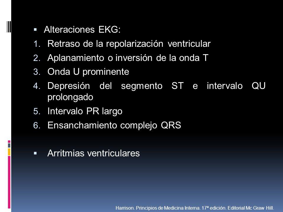 Retraso de la repolarización ventricular