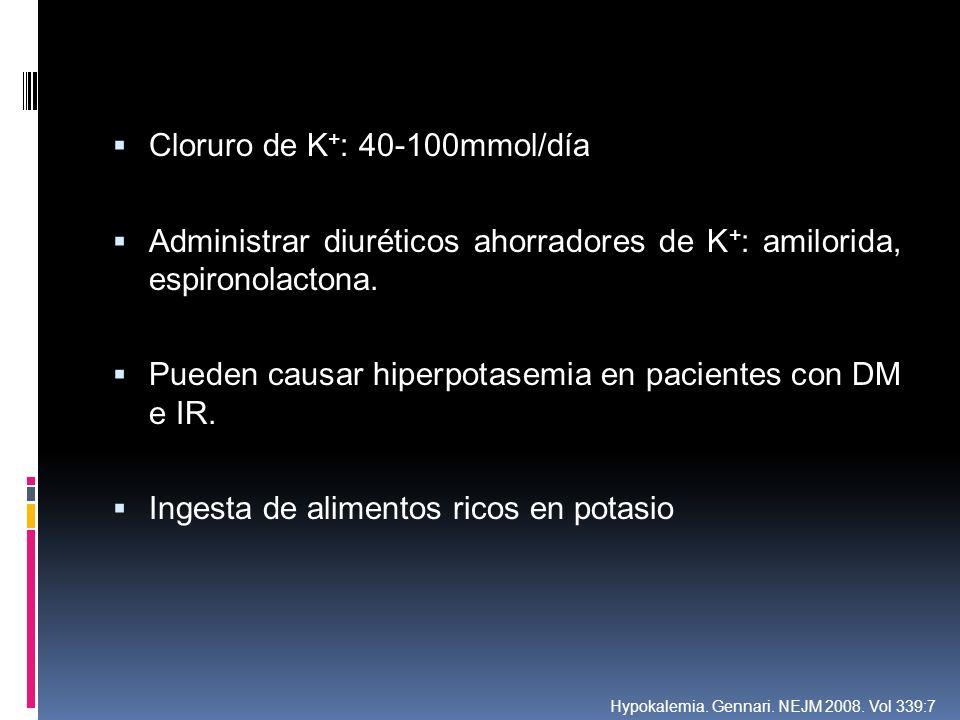 Cloruro de K+: 40-100mmol/día