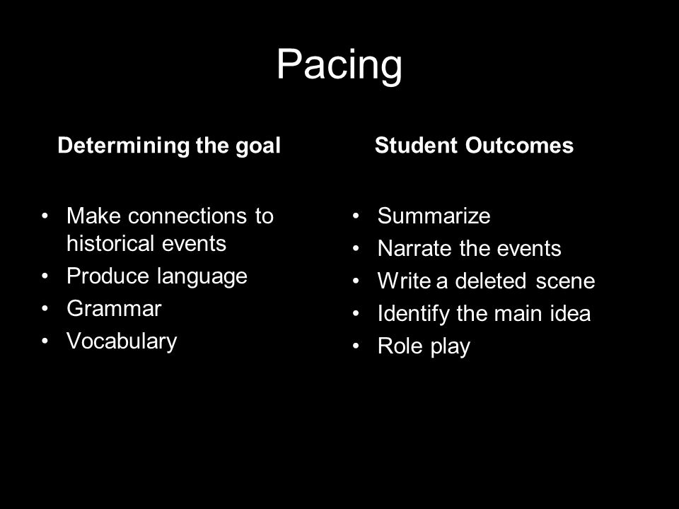 Pacing DDetermining the goal StStudent Outcomes