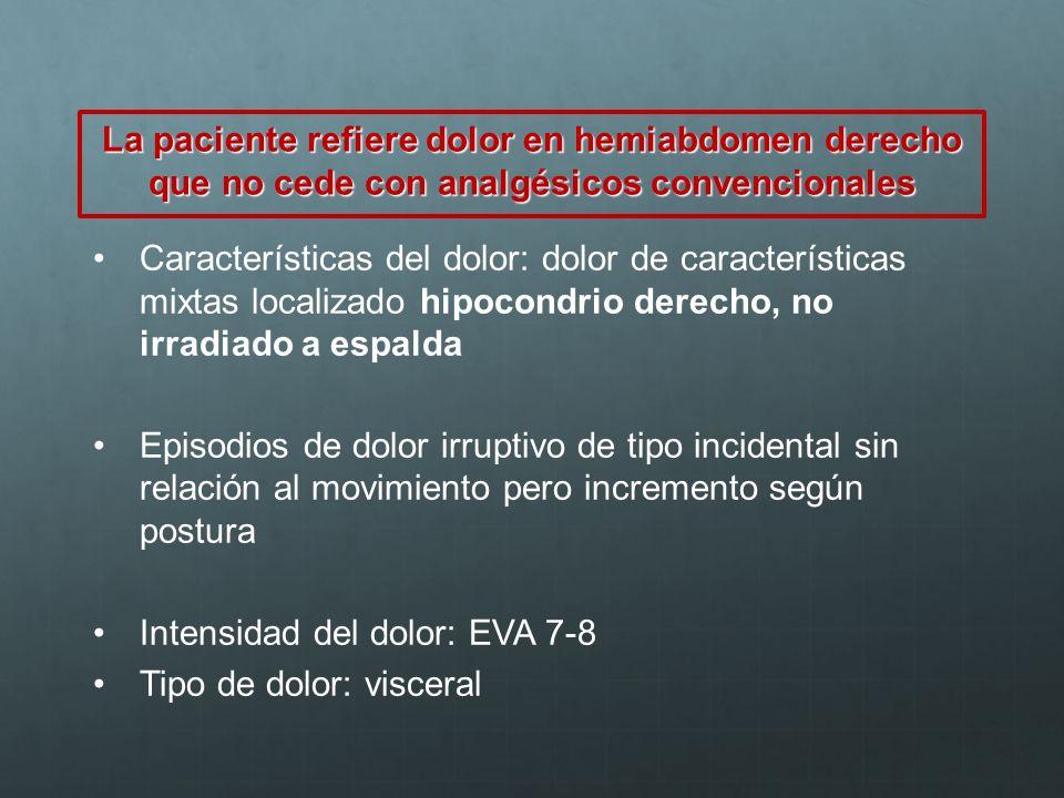 La paciente refiere dolor en hemiabdomen derecho que no cede con analgésicos convencionales