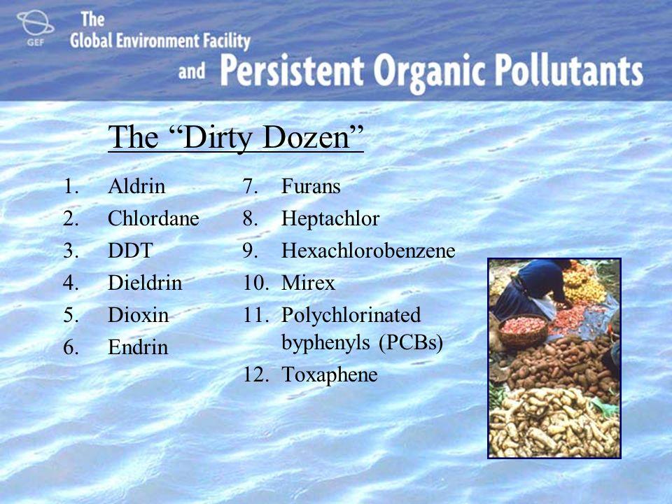 The Dirty Dozen Aldrin Chlordane DDT Dieldrin Dioxin Endrin Furans