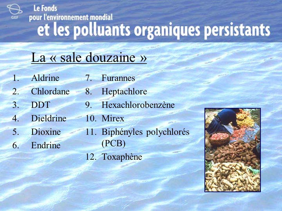 La « sale douzaine » Aldrine Chlordane DDT Dieldrine Dioxine Endrine