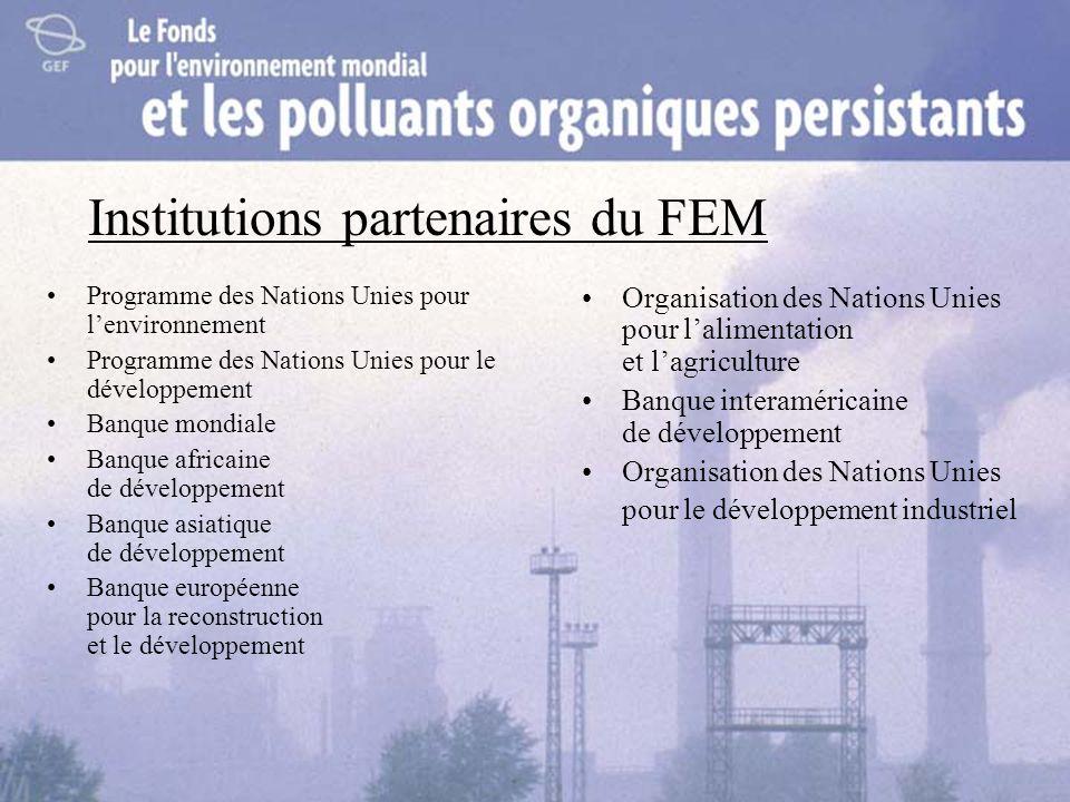 Institutions partenaires du FEM
