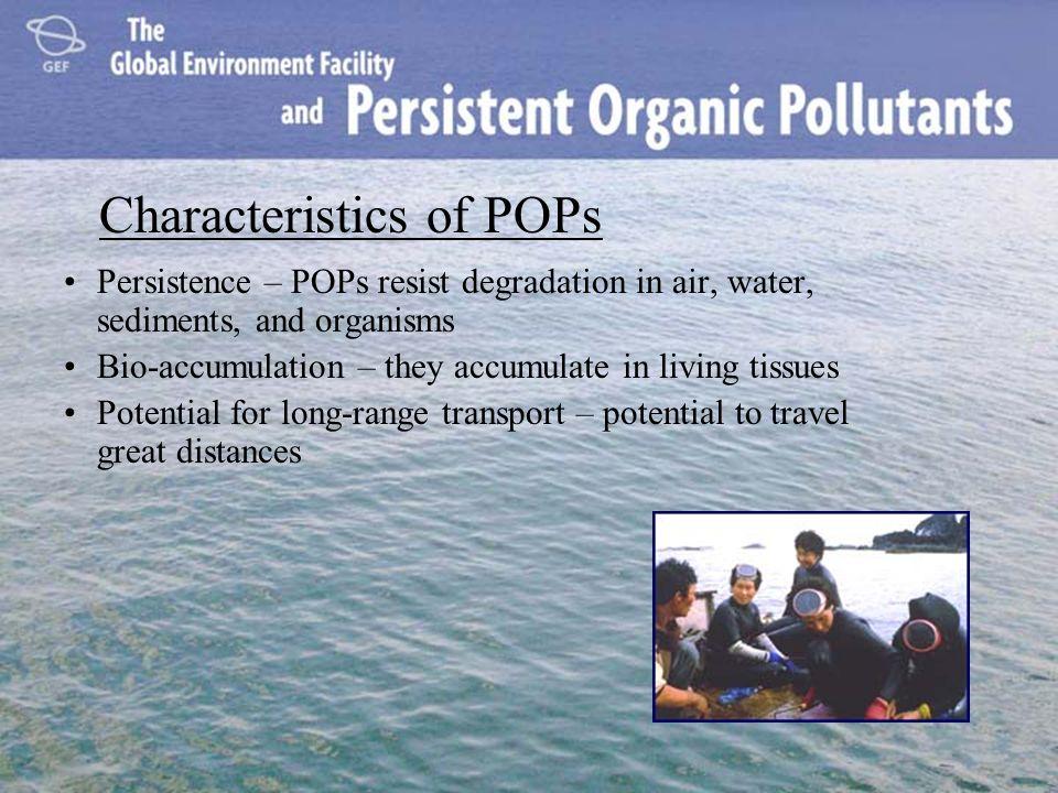 Characteristics of POPs