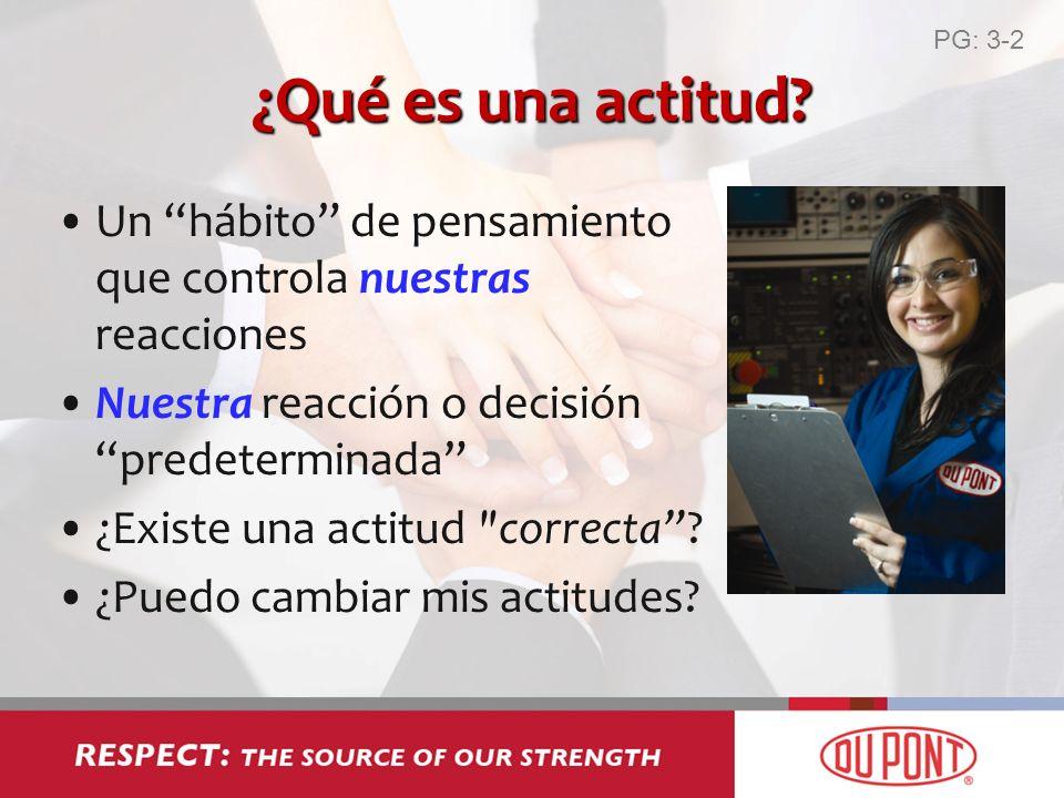 PG: 3-2 ¿Qué es una actitud Un hábito de pensamiento que controla nuestras reacciones. Nuestra reacción o decisión predeterminada