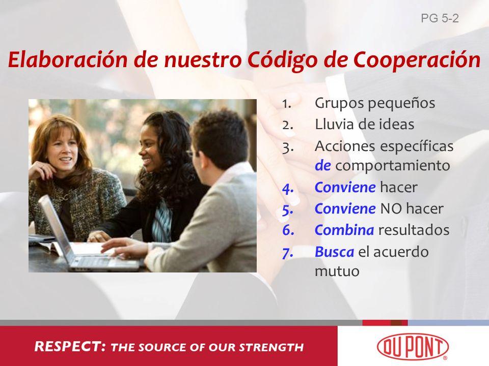 Elaboración de nuestro Código de Cooperación