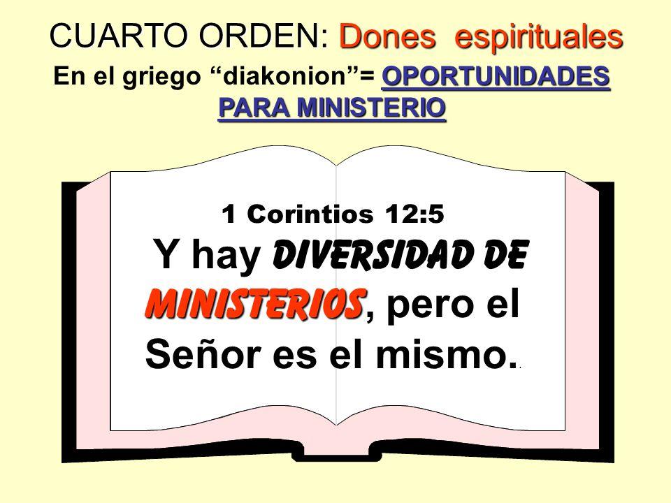 En el griego diakonion = OPORTUNIDADES PARA MINISTERIO