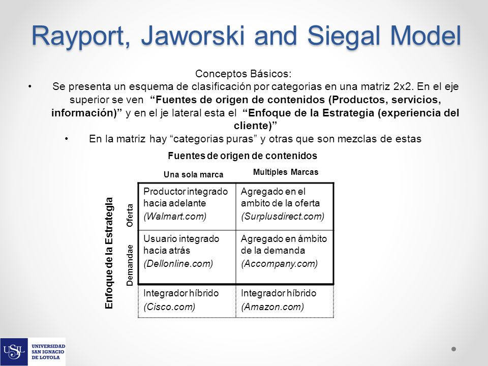 rayport and jaworski Rayport and jaworski (2001) identified what they classify as the 7 c's of effective website design these c's include: context, content, community, customization, communication, connection, and commerce the context is the actual layout and design of the web page the context refers to the text, video.