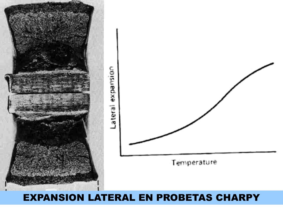 EXPANSION LATERAL EN PROBETAS CHARPY