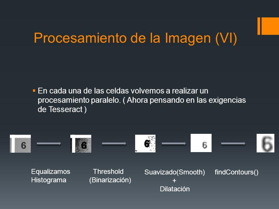 Procesamiento de la Imagen (VI)