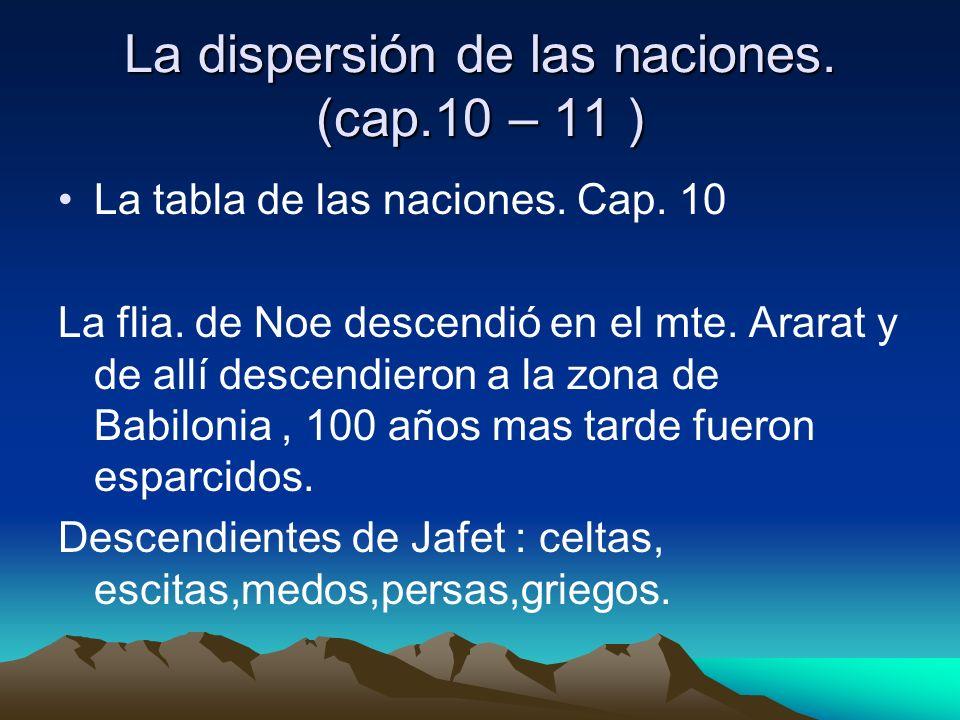 La dispersión de las naciones. (cap.10 – 11 )