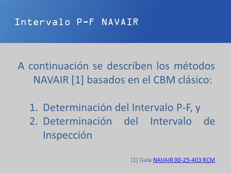 Determinación del Intervalo P-F, y